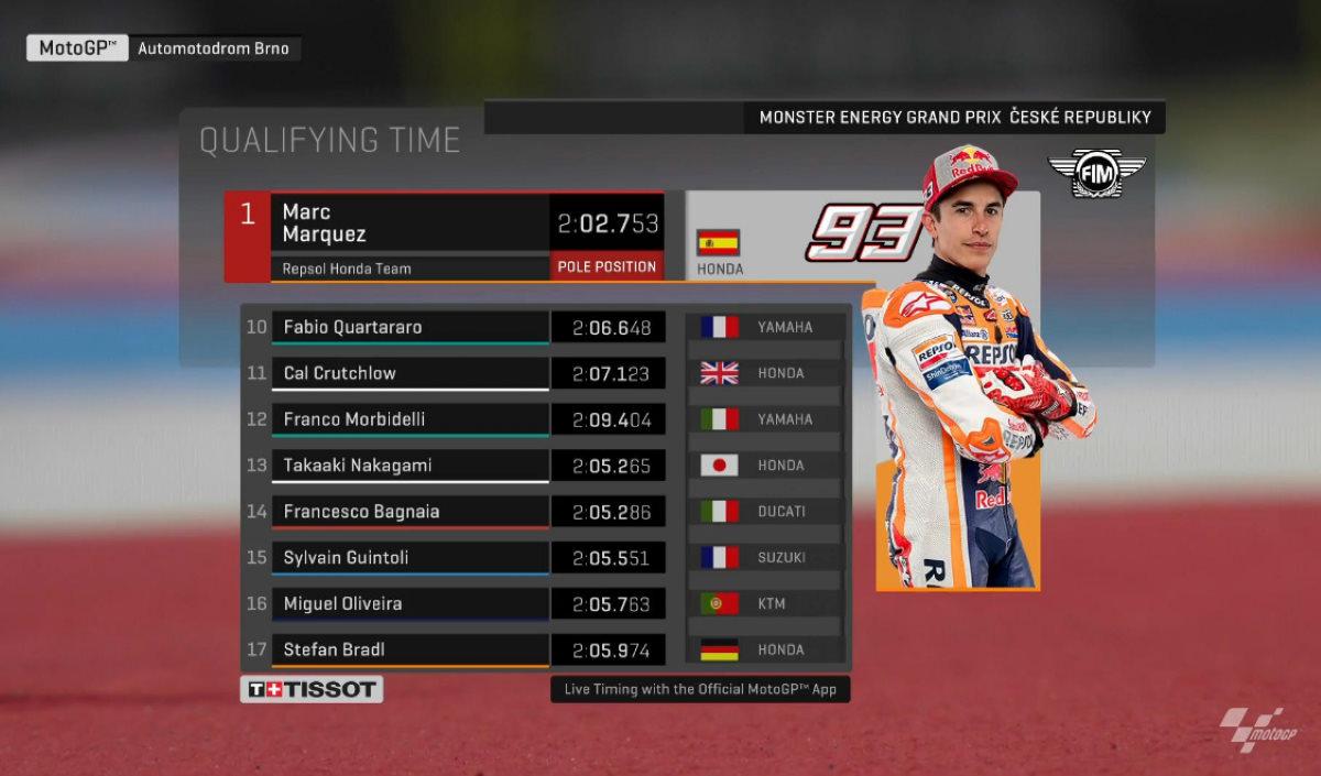 MotoGP 2019, Marquez domina le qualifiche sul bagnato e conquista la pole anche a Brno