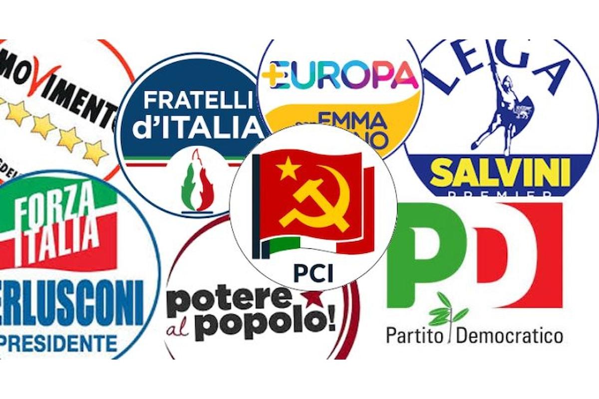 Balzo in avanti della Lega e di Fratelli d'Italia