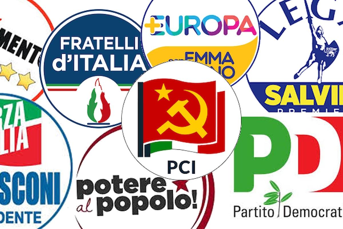 La Lega e Fratelli d'Italia fanno il pieno di consensi dopo piazza San Giovanni