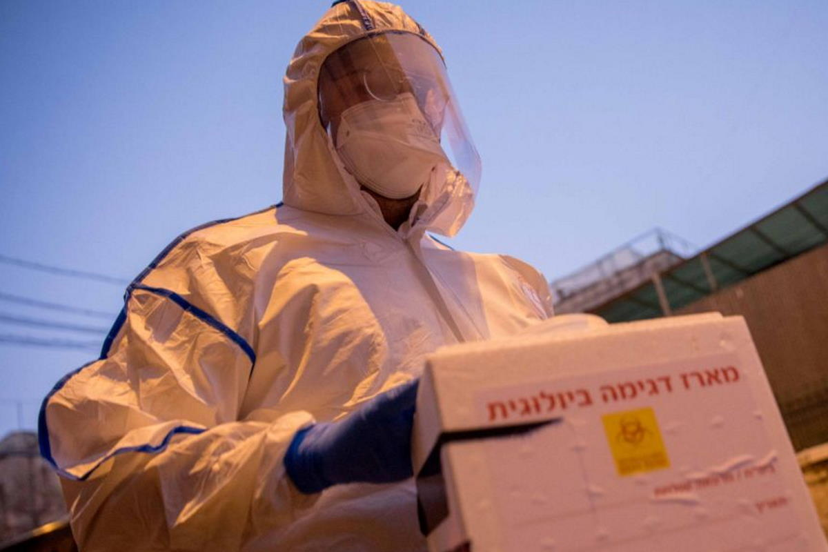 Il caso di Israele ovvero le contraddizioni al tempo della pandemia da coronavirus