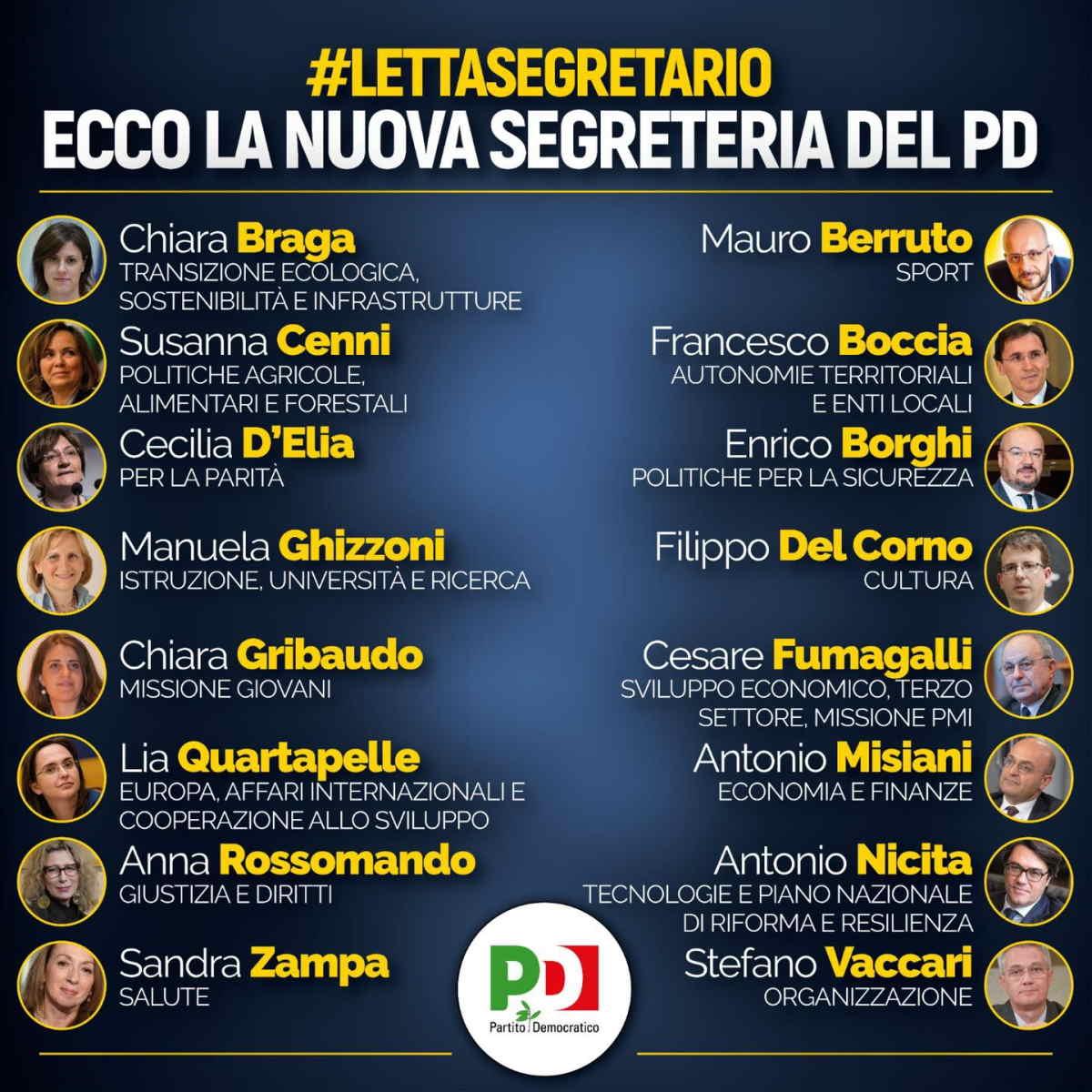 I nomi dei sedici componenti della nuova segreteria PD scelti da Enrico Letta