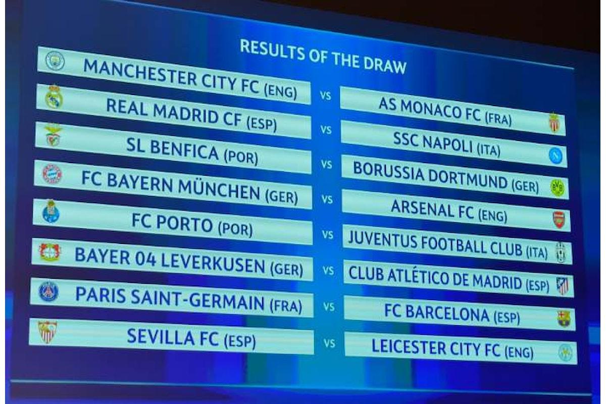 I sorteggi per i 16esimi di Champions e i 32esimi di Europa League
