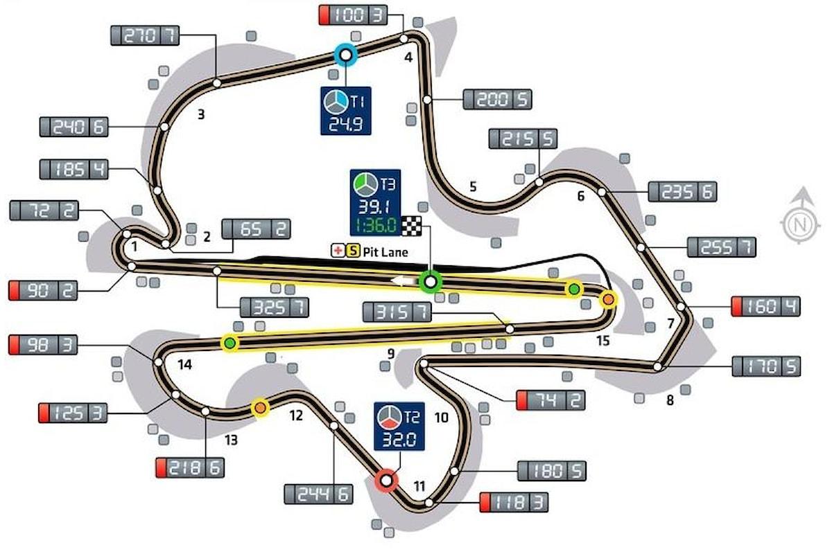 Il GP di Malesia di F1, gli orari di qualifiche e gara