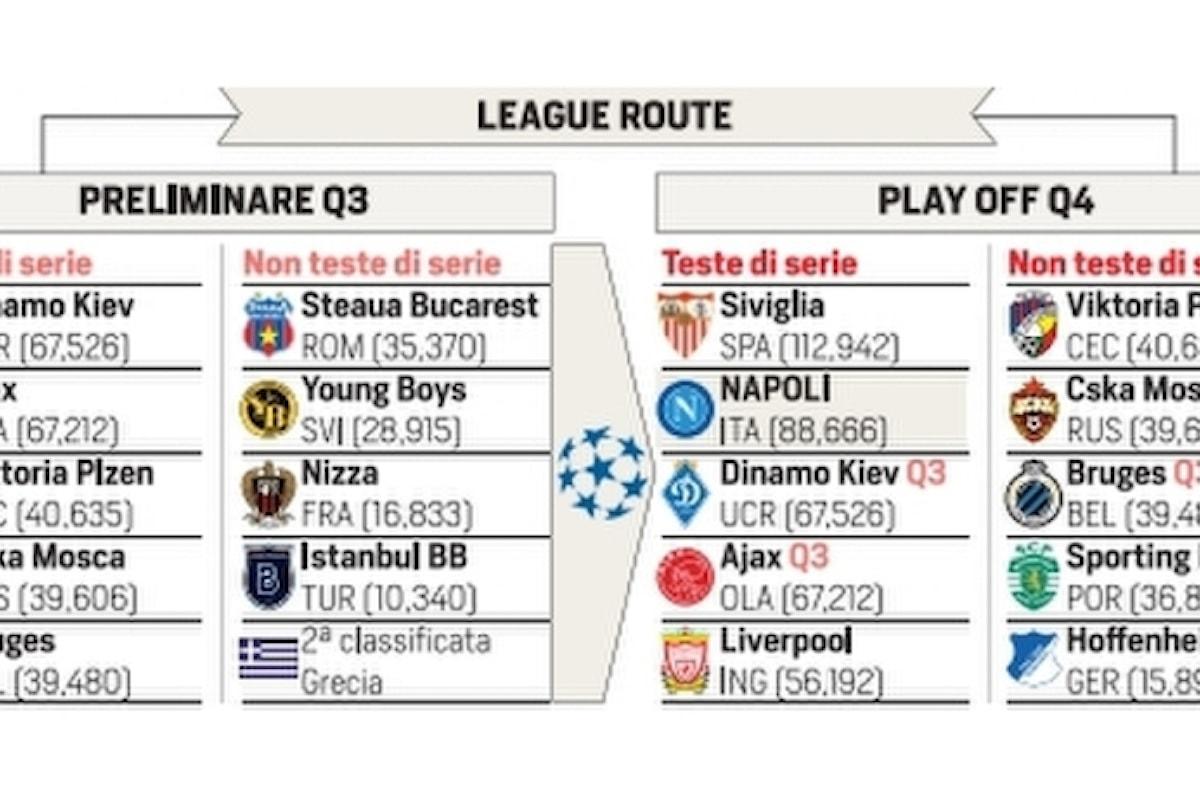 Ferragosto - Napoli in campo per il Playoff di Champions