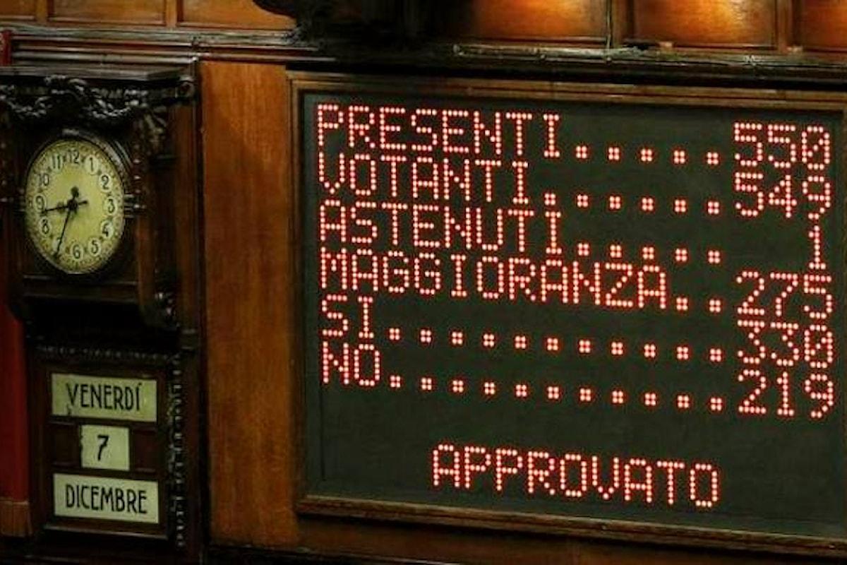 La legge di bilancio 2019 ha ottenuto la fiducia alla Camera, ma nessuno ha fatto festa. Ecco il perché